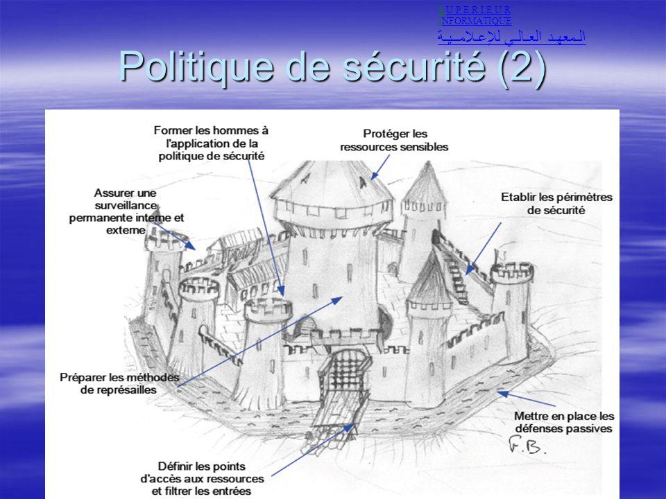 01/01/2014Institut Supérieur d'Informatique34