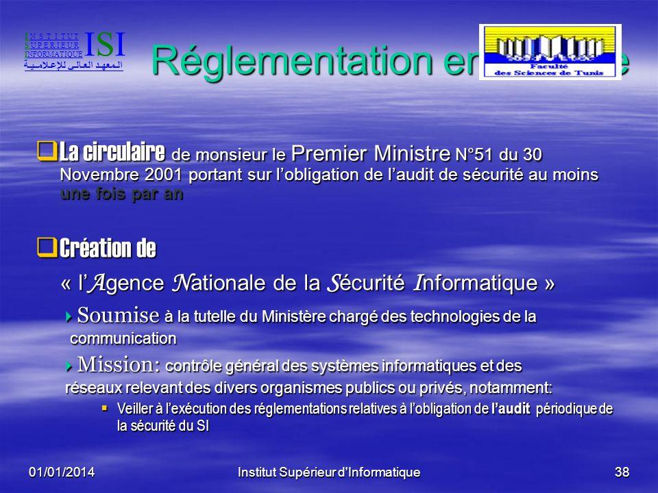 01/01/2014Institut Supérieur d'Informatique37 Chapitre 1: Quel Audit? Chapitre 1: Quel Audit? Réglementation en Tunisie Réglementation en Tunisie Défi