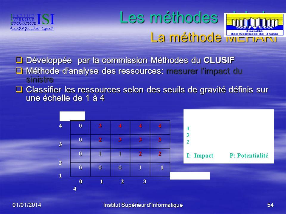 01/01/2014Institut Supérieur d'Informatique53 Les méthodes globales : c omparatif des cinq méthodes daudit Nom de la méthode Cobit v3 CRAMM v4 Ebios 1