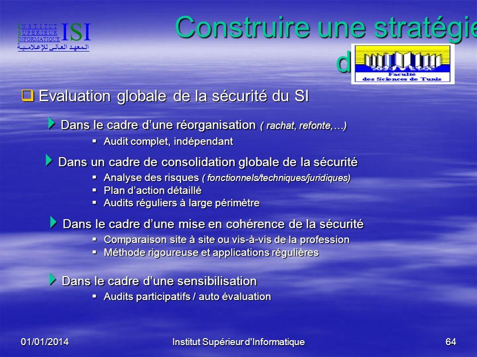 01/01/2014Institut Supérieur d'Informatique63 Chapitre 3: Une stratégie daudit de sécurité de lentreprise Construire une stratégie daudit Construire u