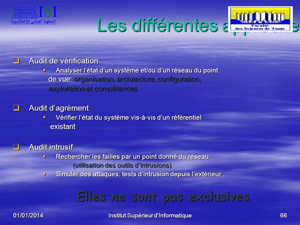 01/01/2014Institut Supérieur d'Informatique65 Construire une stratégie daudit Evaluation par composant (projet, système,…) Evaluation par composant (p