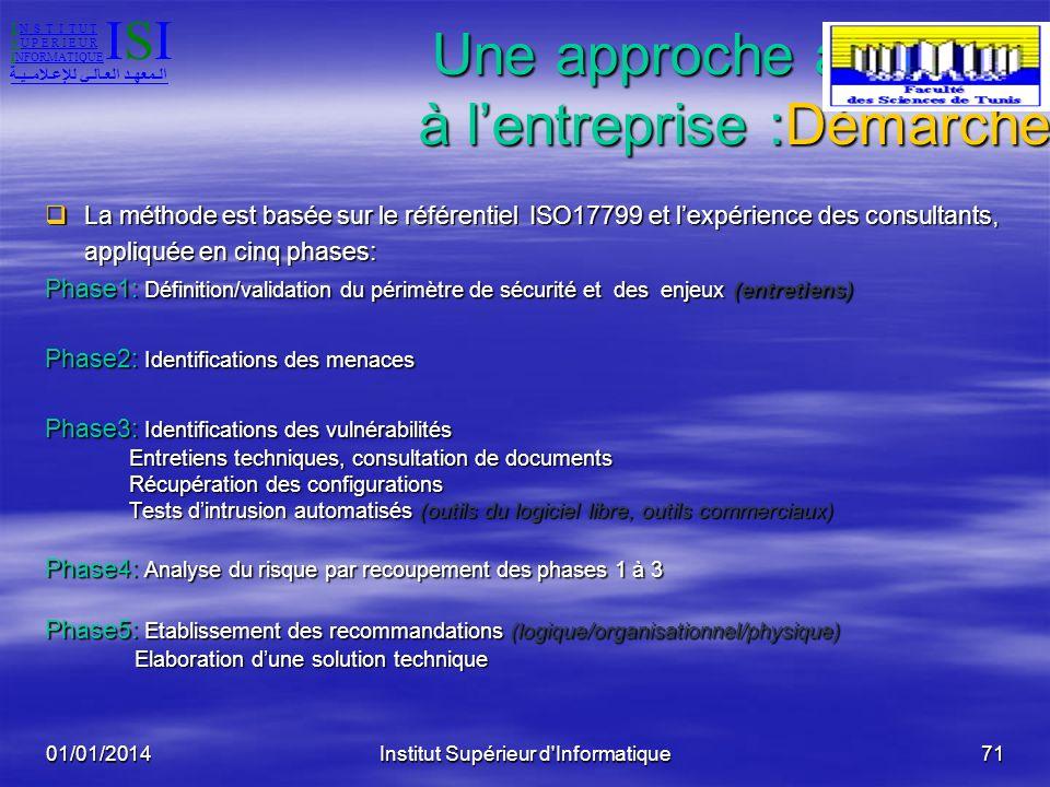 01/01/2014Institut Supérieur d'Informatique70 Une approche adaptée à lentreprise : Périmètre Les attaques par outils automatisés Les attaques par outi