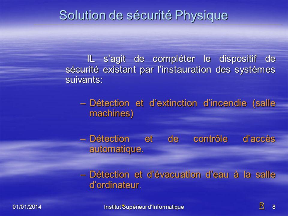 01/01/2014Institut Supérieur d'Informatique7 I-INTRODUCTION 4 I-INTRODUCTION 4 Mettre en œuvre ces mesures correspond à répondre aux questions suivant