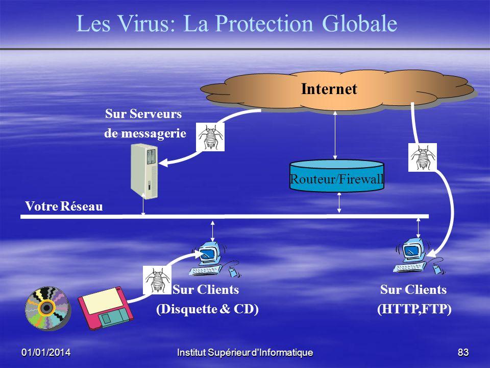 01/01/2014Institut Supérieur d'Informatique82 La Solution Logiciels Anti-Virus & Proxy Anti-Virus