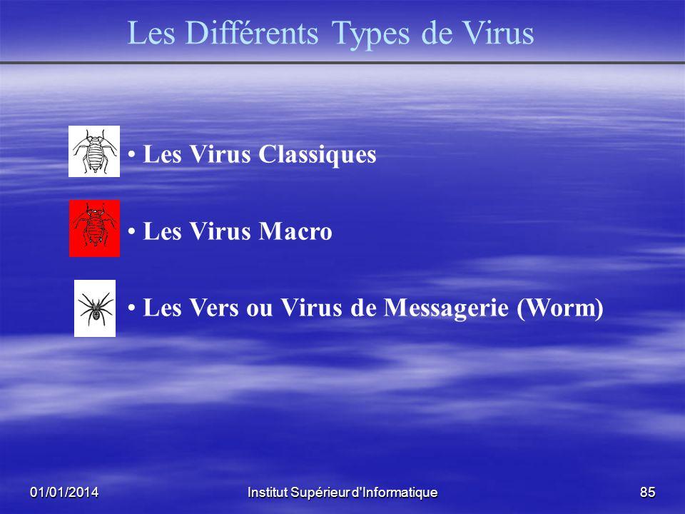 01/01/2014Institut Supérieur d'Informatique84 Les Virus Rien de fondamentalement nouveau avec lInternet Sauf que: Les créateurs de virus bénéficient d