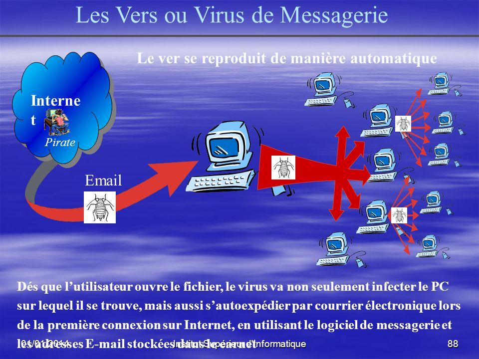 01/01/2014Institut Supérieur d'Informatique87 Les Virus Macro Fichier Word Ils sattachent aux documents des logiciels proposant un langage de macro-co