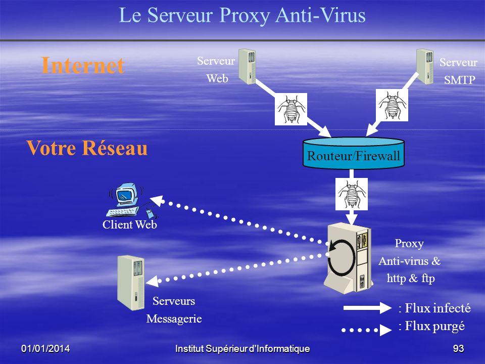 01/01/2014Institut Supérieur d'Informatique92 Un Exemple Logiciel: Anti-virus sur Messagerie Routeur/Firewall Internet Votre Réseau Serveur Messagerie