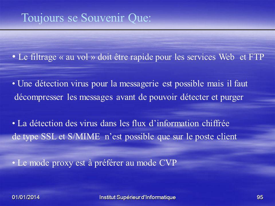 01/01/2014Institut Supérieur d'Informatique94 Routeur/Firewall Votre Réseau Serveurs Messagerie Proxy Anti-virus : Flux infecté : Flux purgé Client We