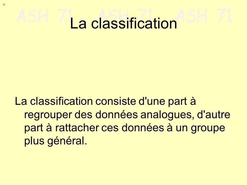 La classification La classification consiste d'une part à regrouper des données analogues, d'autre part à rattacher ces données à un groupe plus génér