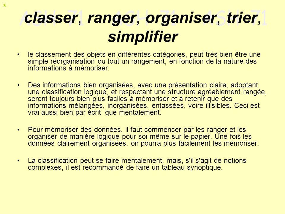 classer, ranger, organiser, trier, simplifier le classement des objets en différentes catégories, peut très bien être une simple réorganisation ou tou
