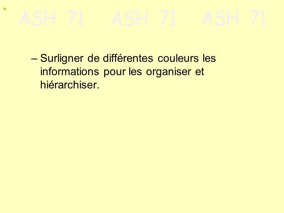 –Surligner de différentes couleurs les informations pour les organiser et hiérarchiser. *