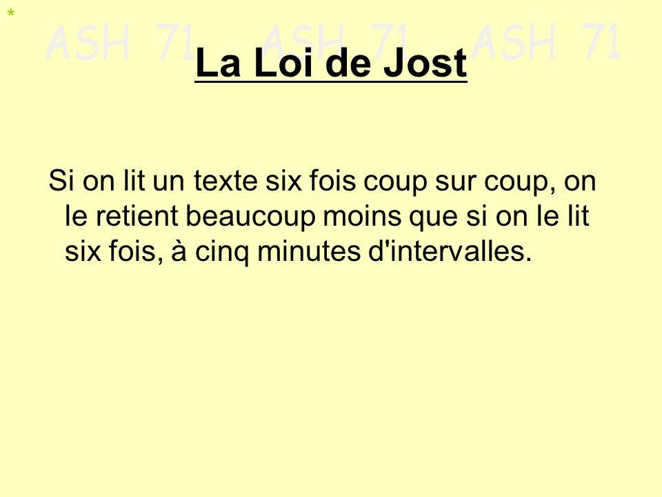 La Loi de Jost Si on lit un texte six fois coup sur coup, on le retient beaucoup moins que si on le lit six fois, à cinq minutes d'intervalles. *