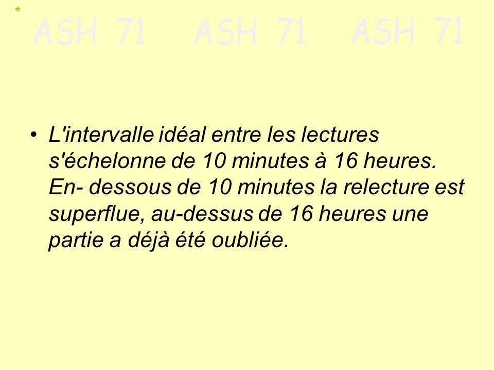L'intervalle idéal entre les lectures s'échelonne de 10 minutes à 16 heures. En- dessous de 10 minutes la relecture est superflue, au-dessus de 16 heu
