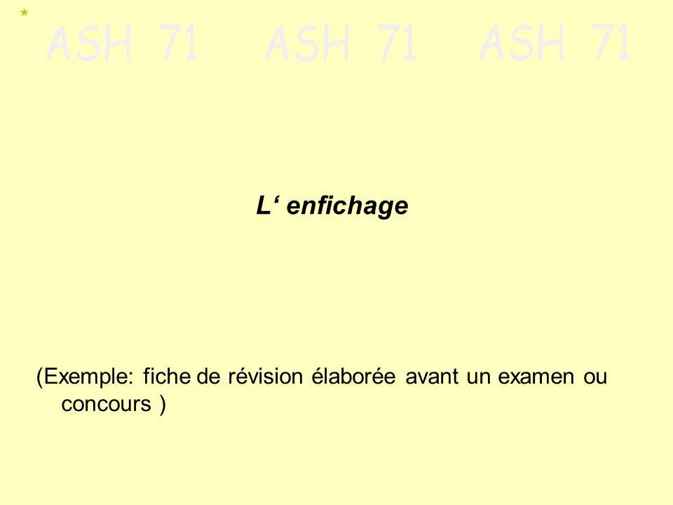 L enfichage (Exemple: fiche de révision élaborée avant un examen ou concours ) *