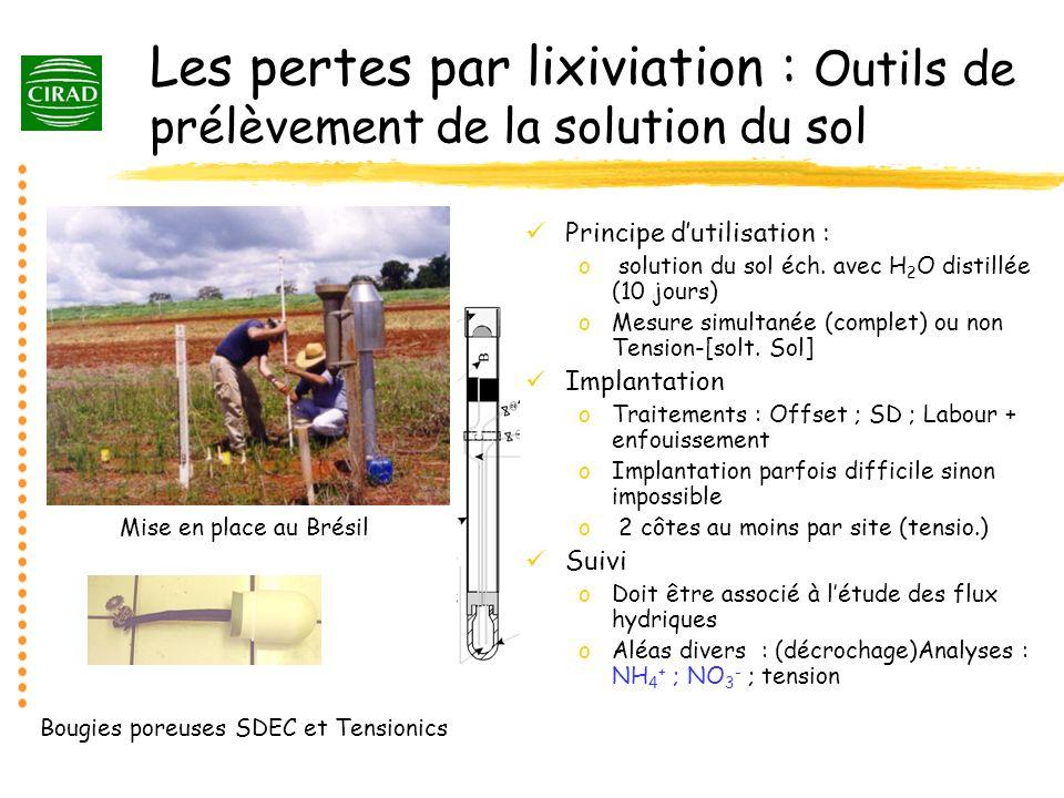 Les pertes par lixiviation : Outils de prélèvement de la solution du sol Principe dutilisation : o solution du sol éch. avec H 2 O distillée (10 jours