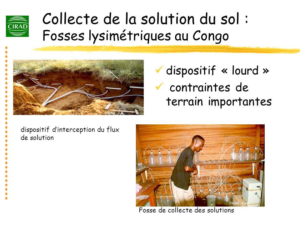 Cliché : J.M. Harmand Fosse de collecte des solutions Collecte de la solution du sol : Fosses lysimétriques au Congo dispositif dinterception du flux