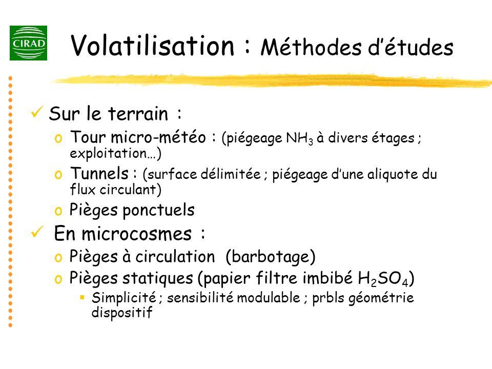Volatilisation : Méthodes détudes Sur le terrain : oTour micro-météo : (piégeage NH 3 à divers étages ; exploitation…) oTunnels : (surface délimitée ;
