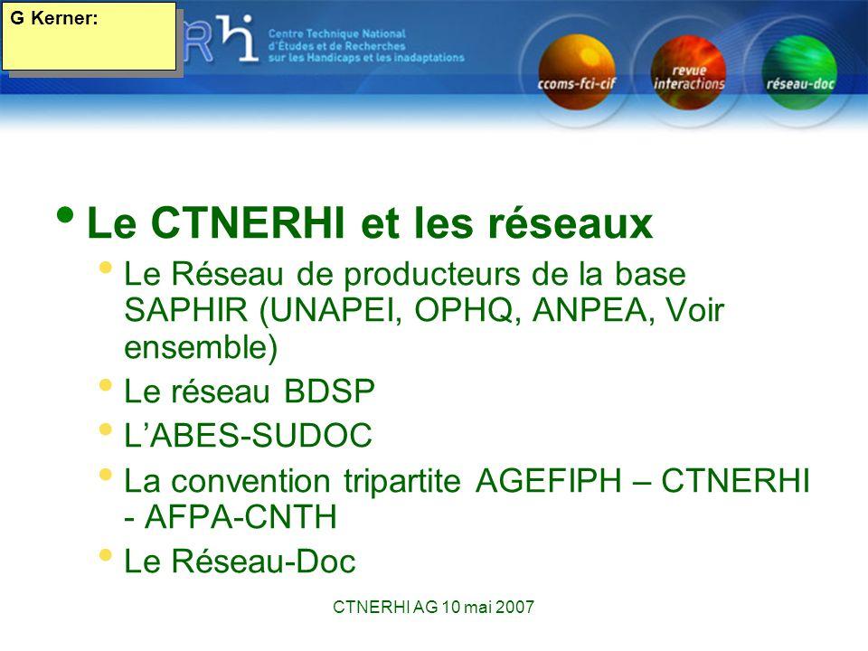 CTNERHI AG 10 mai 2007 Le CTNERHI et les réseaux Le Réseau de producteurs de la base SAPHIR (UNAPEI, OPHQ, ANPEA, Voir ensemble) Le réseau BDSP LABES-SUDOC La convention tripartite AGEFIPH – CTNERHI - AFPA-CNTH Le Réseau-Doc G Kerner: