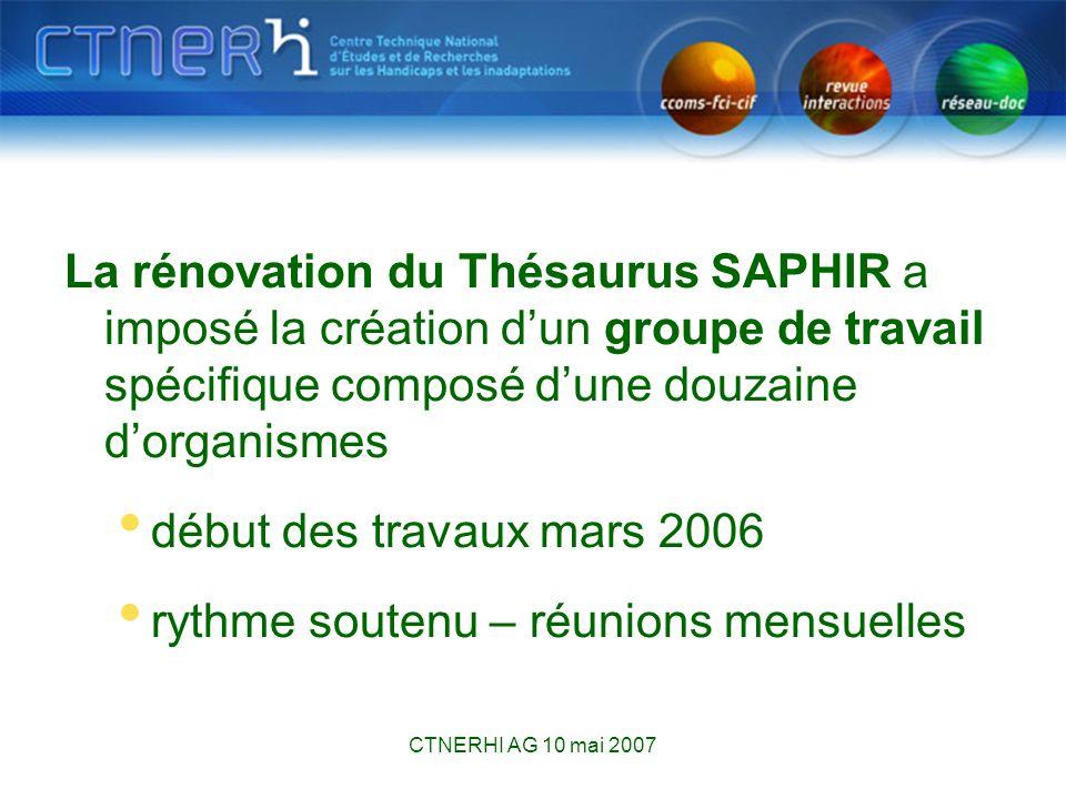 CTNERHI AG 10 mai 2007 La rénovation du Thésaurus SAPHIR a imposé la création dun groupe de travail spécifique composé dune douzaine dorganismes début des travaux mars 2006 rythme soutenu – réunions mensuelles