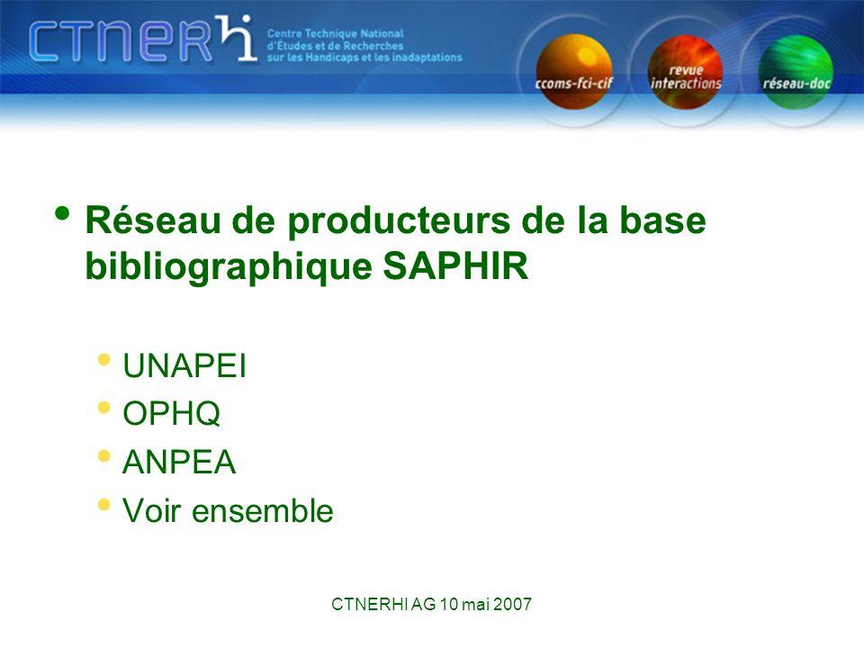 CTNERHI AG 10 mai 2007 Trois étapes de la mise à jour du Thésaurus SAPHIR Sélection des termes candidats Structuration des champs thématiques Expertise par des spécialistes des domaines