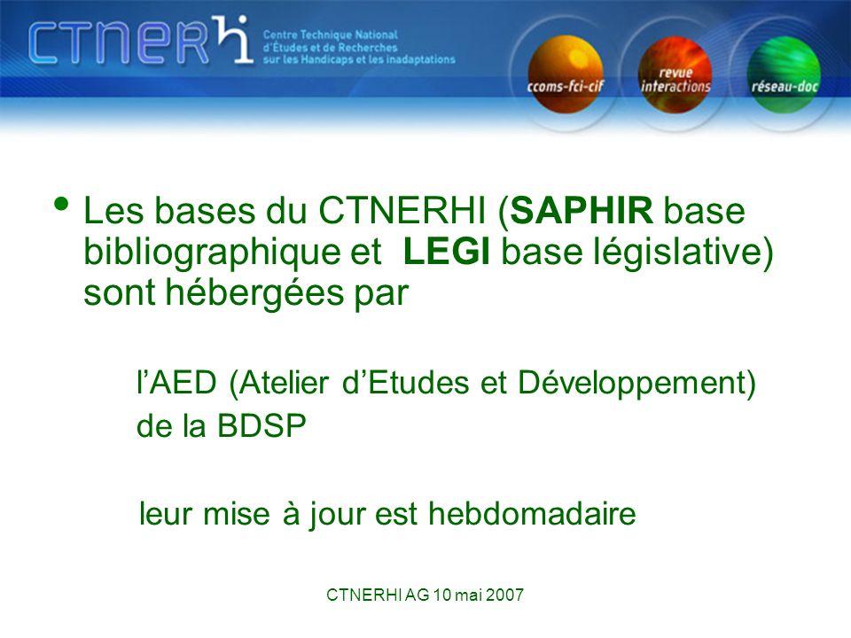 CTNERHI AG 10 mai 2007 Les bases du CTNERHI (SAPHIR base bibliographique et LEGI base législative) sont hébergées par lAED (Atelier dEtudes et Développement) de la BDSP leur mise à jour est hebdomadaire
