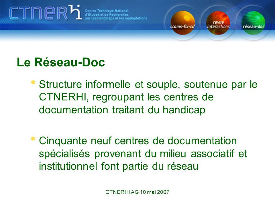 CTNERHI AG 10 mai 2007 Le Réseau-Doc Structure informelle et souple, soutenue par le CTNERHI, regroupant les centres de documentation traitant du handicap Cinquante neuf centres de documentation spécialisés provenant du milieu associatif et institutionnel font partie du réseau