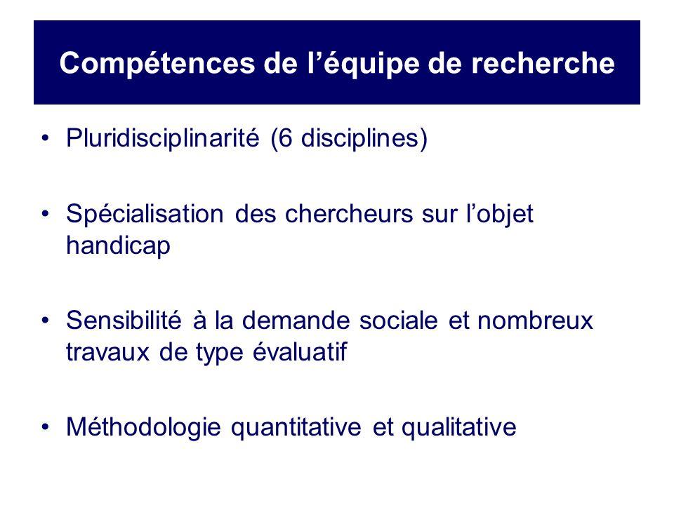 Compétences de léquipe de recherche Pluridisciplinarité (6 disciplines) Spécialisation des chercheurs sur lobjet handicap Sensibilité à la demande sociale et nombreux travaux de type évaluatif Méthodologie quantitative et qualitative