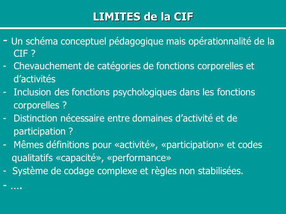 LIMITES de la CIF - Un schéma conceptuel pédagogique mais opérationnalité de la CIF ? - -Chevauchement de catégories de fonctions corporelles et dacti