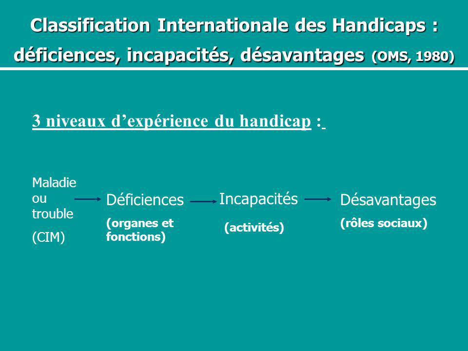 Classification Internationale des Handicaps : déficiences, incapacités, désavantages (OMS, 1980) 3 niveaux dexpérience du handicap : Maladie ou troubl