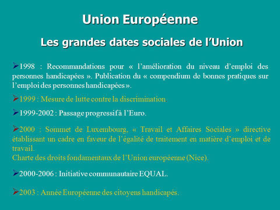 Union Européenne Les grandes dates sociales de lUnion 1998 : Recommandations pour « lamélioration du niveau demploi des personnes handicapées ». Publi