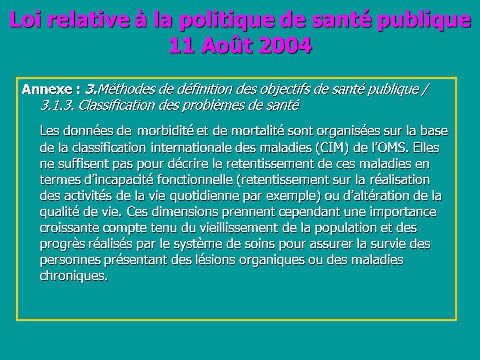Loi relative à la politique de santé publique 11 Août 2004 Annexe : 3.Méthodes de définition des objectifs de santé publique / 3.1.3. Classification d
