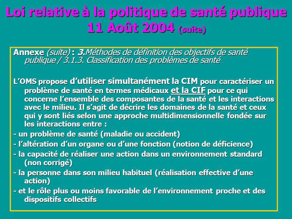 Loi relative à la politique de santé publique 11 Août 2004 (suite) Annexe (suite) : 3.Méthodes de définition des objectifs de santé publique / 3.1.3.