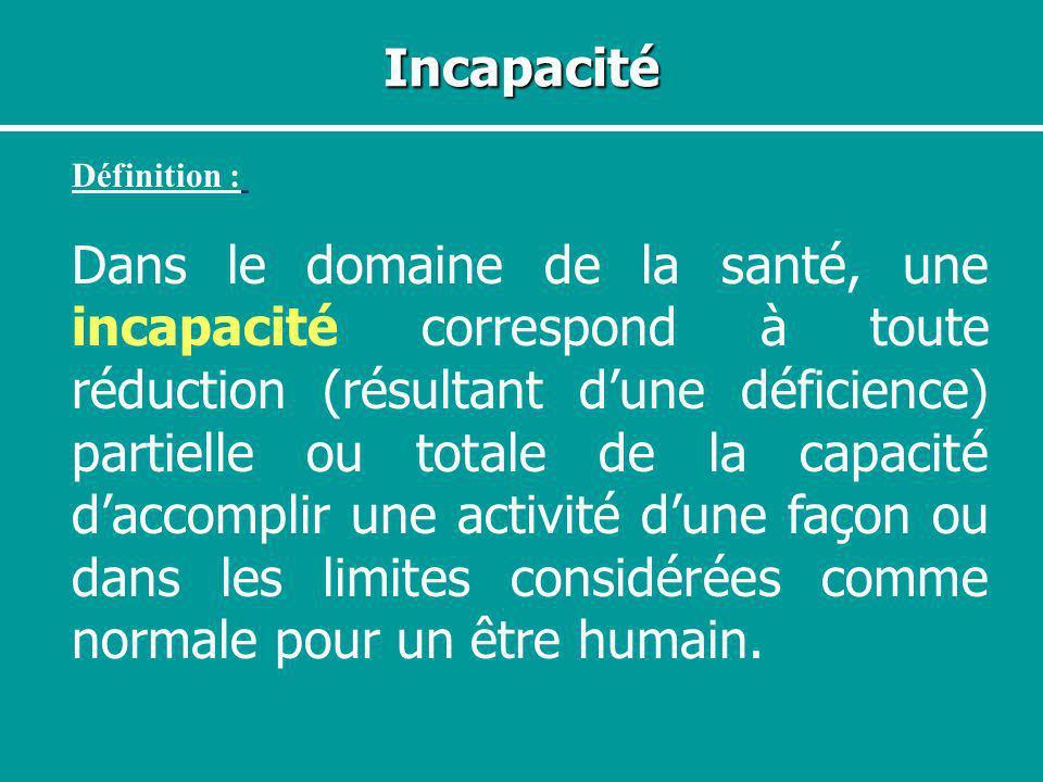 Incapacité Définition : Dans le domaine de la santé, une incapacité correspond à toute réduction (résultant dune déficience) partielle ou totale de la