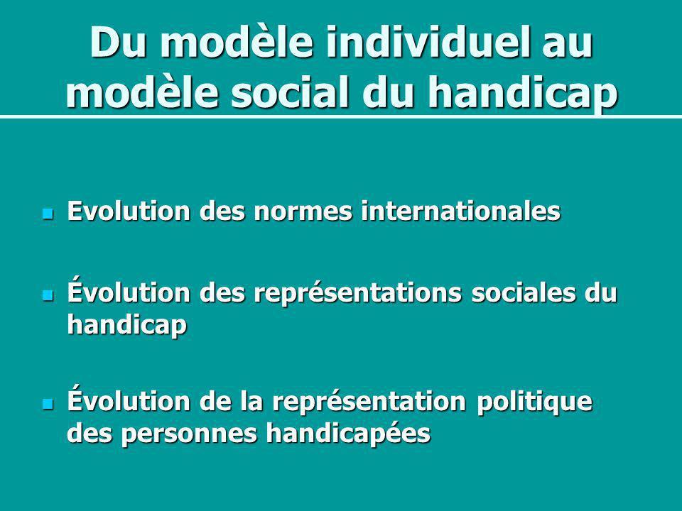 Du modèle individuel au modèle social du handicap Evolution des normes internationales Evolution des normes internationales Évolution des représentati