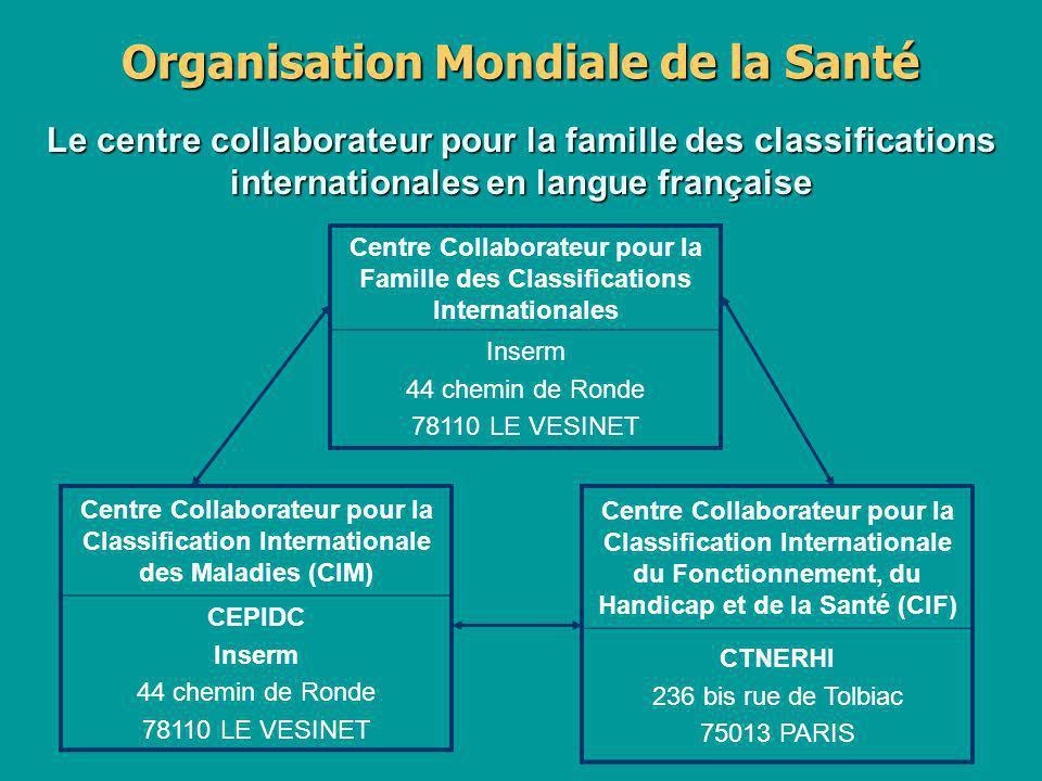 PLAN I – Les classifications de lO.M.S.