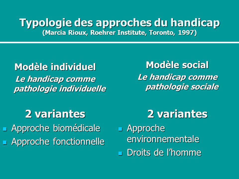 Typologie des approches du handicap (Marcia Rioux, Roehrer Institute, Toronto, 1997) Modèle individuel Le handicap comme pathologie individuelle 2 var