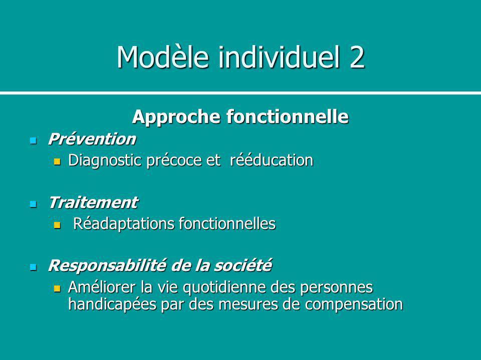 Modèle individuel 2 Approche fonctionnelle Prévention Prévention Diagnostic précoce et rééducation Diagnostic précoce et rééducation Traitement Traite