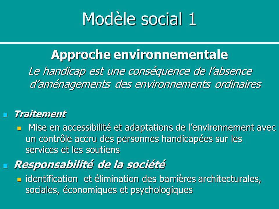Modèle social 1 Approche environnementale Le handicap est une conséquence de labsence daménagements des environnements ordinaires Traitement Traitemen