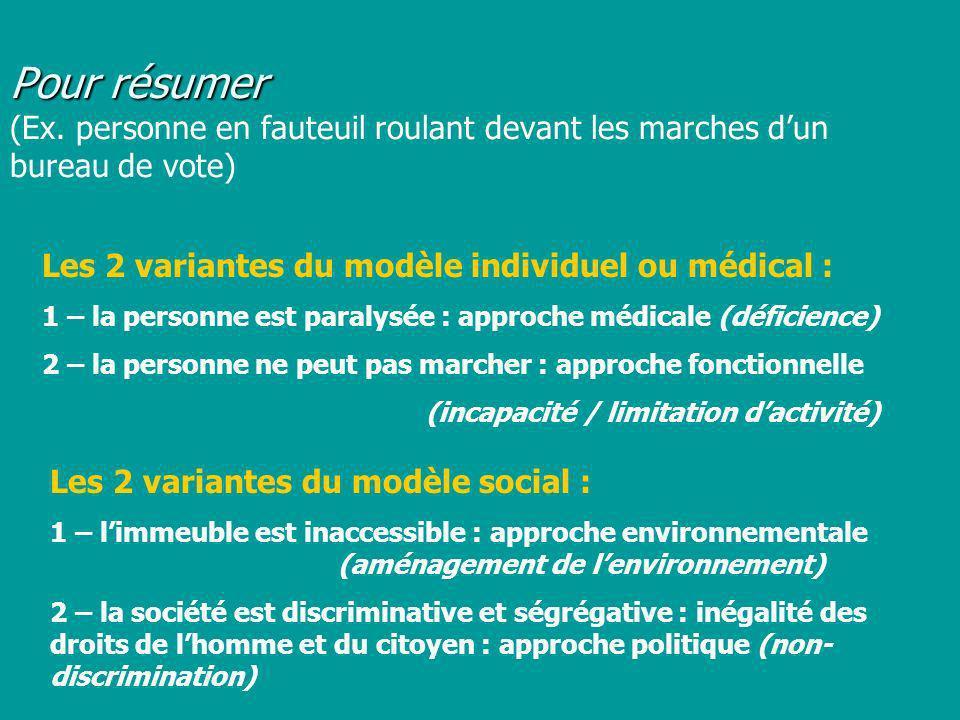 Les 2 variantes du modèle individuel ou médical : 1 – la personne est paralysée : approche médicale (déficience) 2 – la personne ne peut pas marcher :