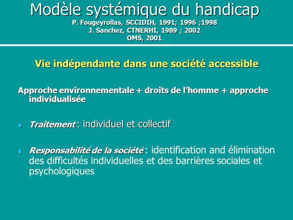 Modèle systémique du handicap P. Fougeyrollas, SCCIDIH, 1991; 1996 ;1998 J. Sanchez, CTNERHI, 1989 ; 2002 OMS, 2001 Vie indépendante dans une société