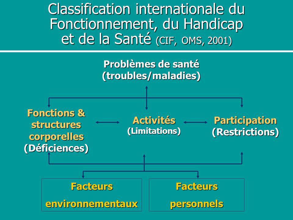 Classification internationale du Fonctionnement, du Handicap et de la Santé (CIF, OMS, 2001) Problèmes de santé (troubles/maladies) Fonctions & struct