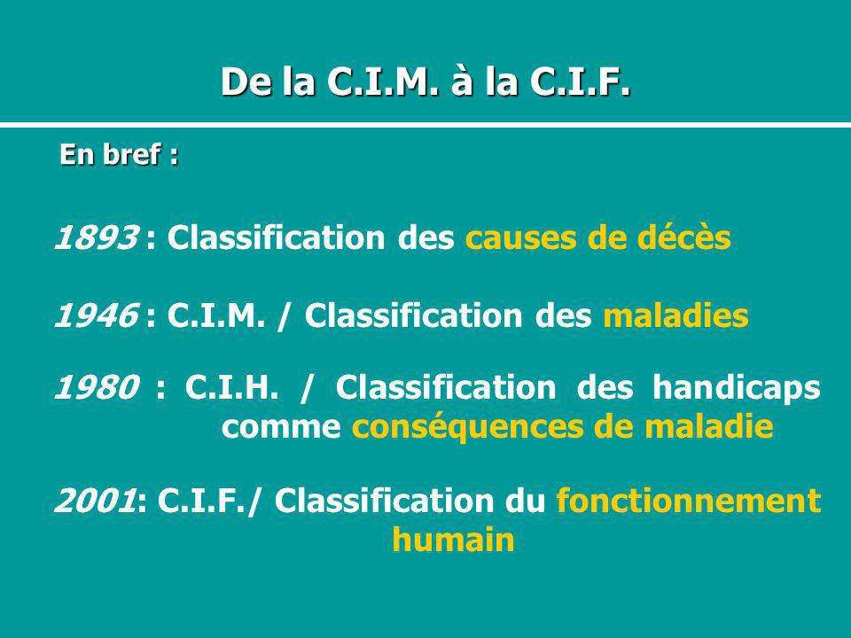 De la C.I.M. à la C.I.F. 1893 : Classification des causes de décès 1946 : C.I.M. / Classification des maladies 1980 : C.I.H. / Classification des hand