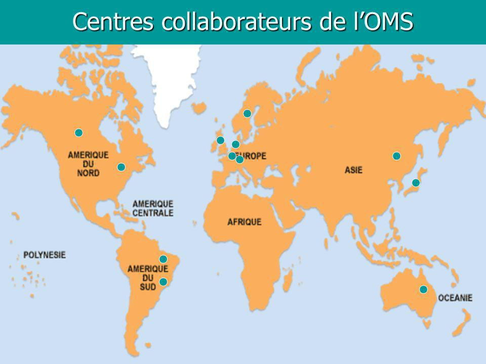 Centres collaborateurs de lOMS