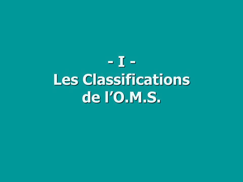 La Famille des Classifications Internationales de lOMS CIM-10 Classification internationale des maladies CIF Classification internationale du fonctionnement, du handicap et de la santé Classifications principales Soins primaires Adaptations par spécialités Adaptations Produits associés Procédures dintervention NIM Nomenclature des maladies Causes de consultation