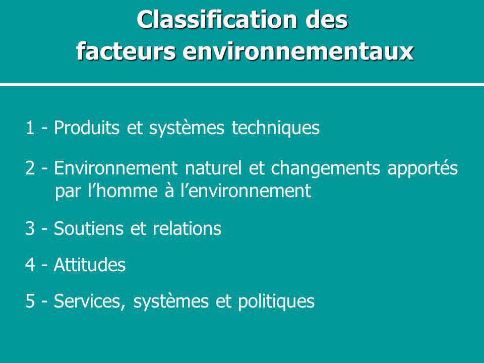 Classification des facteurs environnementaux 1 - Produits et systèmes techniques 2 - Environnement naturel et changements apportés par lhomme à lenvir