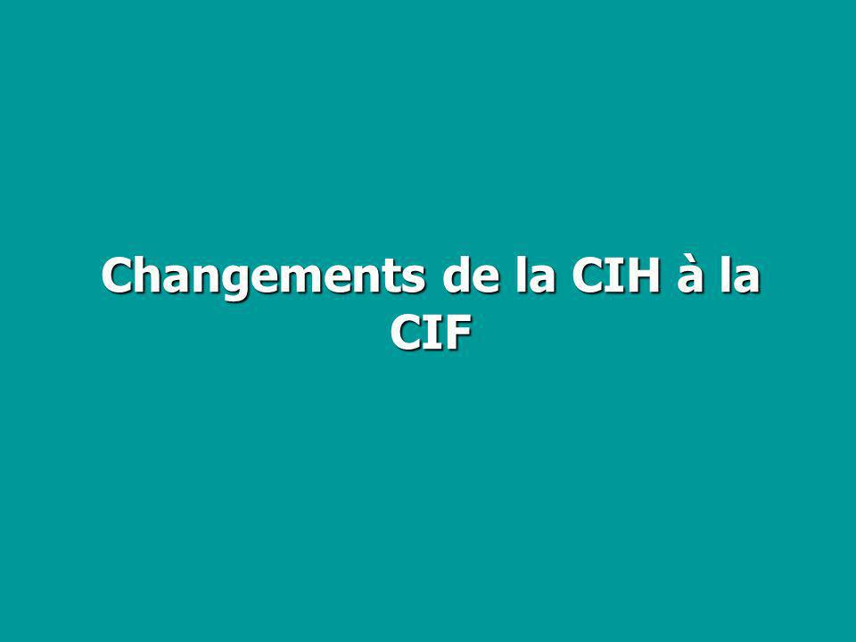 Changements de la CIH à la CIF