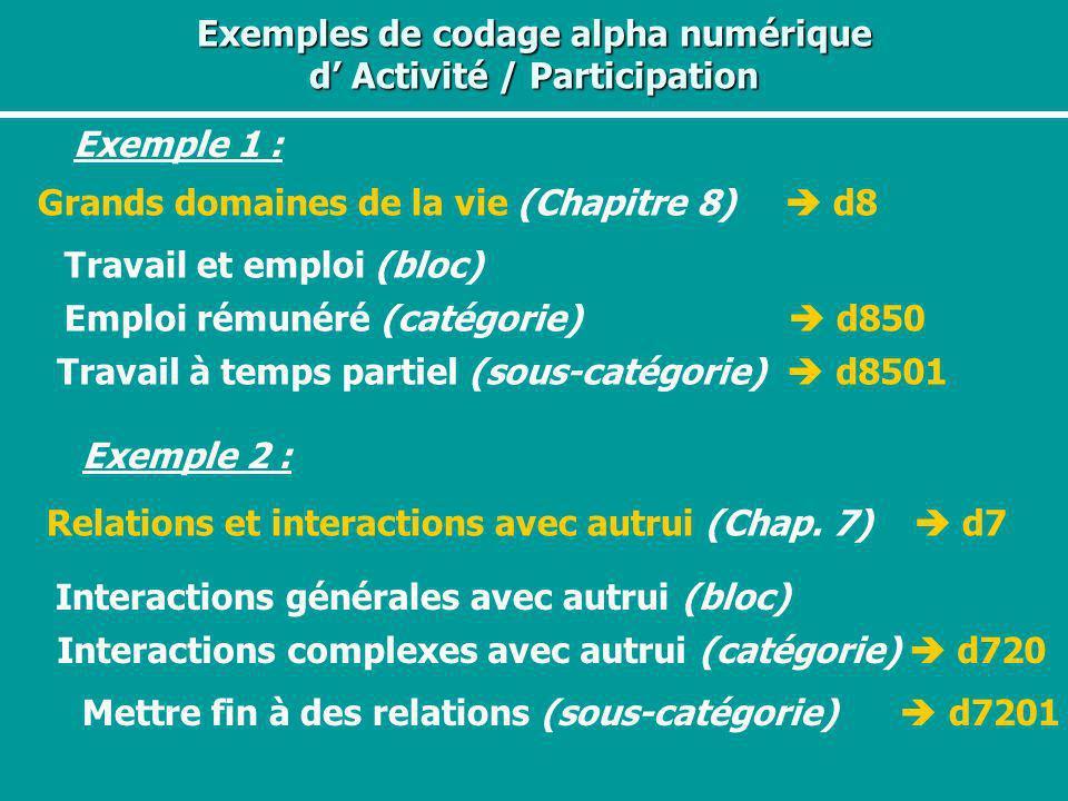 Exemples de codage alpha numérique d Activité / Participation Grands domaines de la vie (Chapitre 8) d8 Travail et emploi (bloc) Emploi rémunéré (caté
