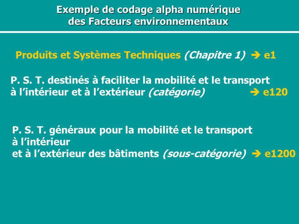 Exemple de codage alpha numérique des Facteurs environnementaux Produits et Systèmes Techniques (Chapitre 1) e1 P. S. T. destinés à faciliter la mobil