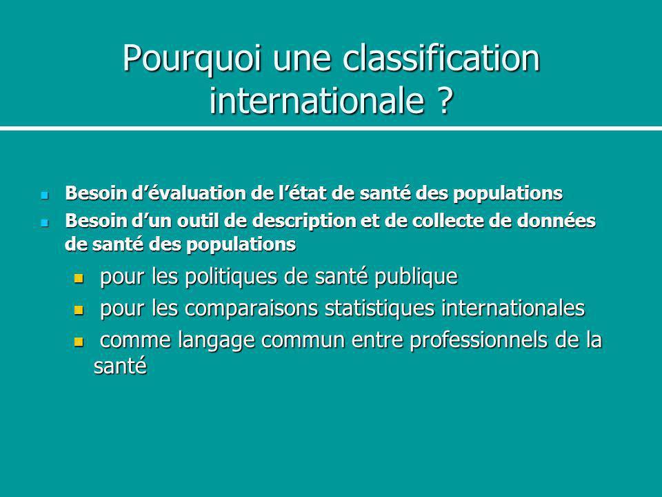 Pourquoi une classification internationale ? Besoin dévaluation de létat de santé des populations Besoin dévaluation de létat de santé des populations