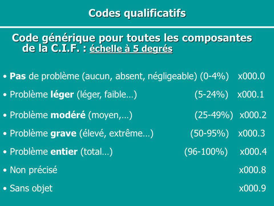 Codes qualificatifs Code générique pour toutes les composantes de la C.I.F. : échelle à 5 degrés Pas de problème (aucun, absent, négligeable) (0-4%) x